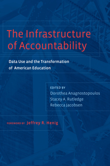 The Infrastructure of Accountability